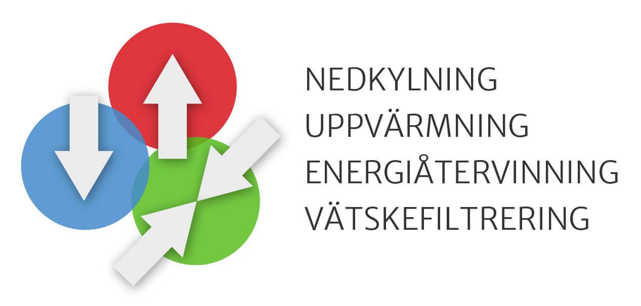 UPPVÄRMNING, NEDKYLNING, ENERGIÅTERVINNING, VÄTSKEFILTRERING